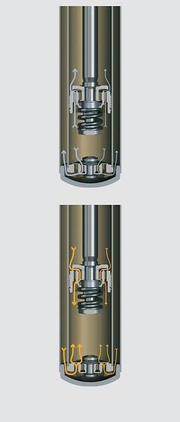 Illustration of SACHS twin-tube damper compression and rebound stages